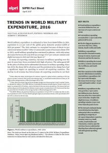 sipri-trends-in-wolrd-militray-expenditure-2016
