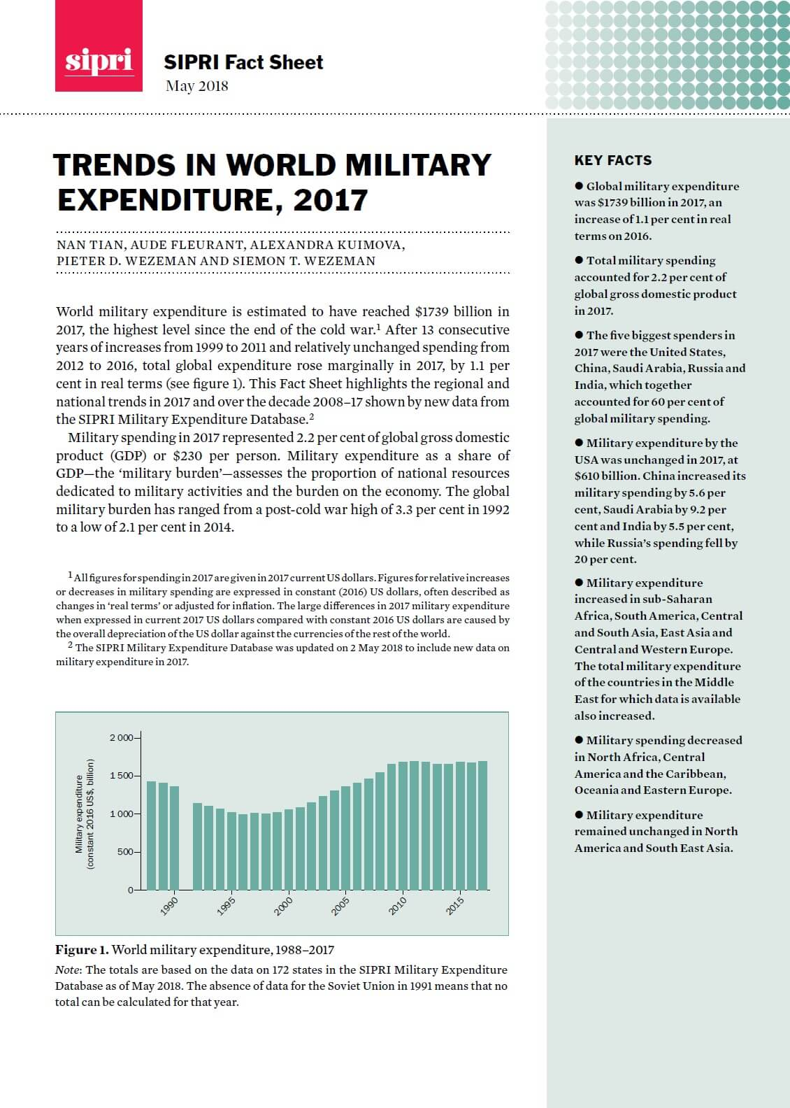 SIPRI-fact-sheet-mai-2018-milex